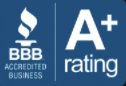 Rating of Fitibiz
