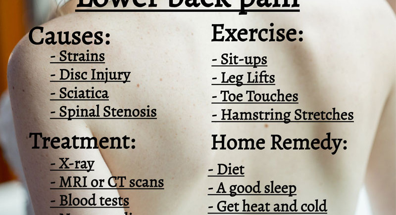 Lower back pain [Causes, Treatment, Exercise, and Home remedy]