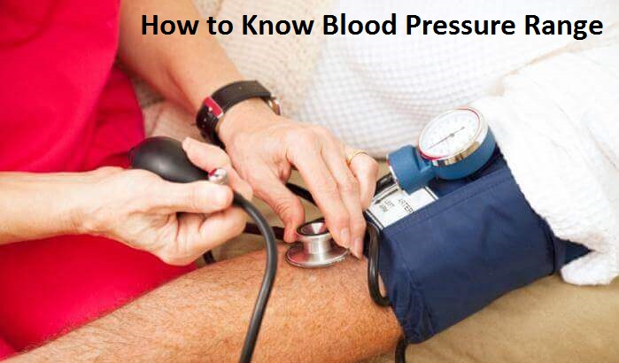 Know your Blood pressure Range