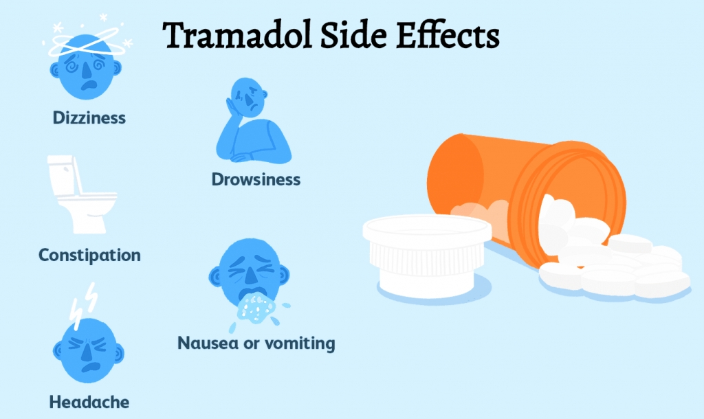 What Are The Side Effects Of Tramadol